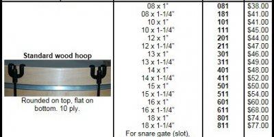 standard-hoop-price-chart